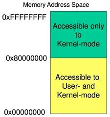 memoryspaces.png