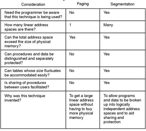 segmentation.png